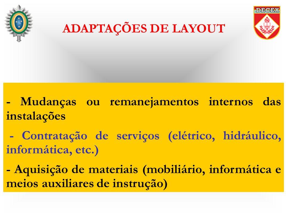 - Mudanças ou remanejamentos internos das instalações - Contratação de serviços (elétrico, hidráulico, informática, etc.) - Aquisição de materiais (mo