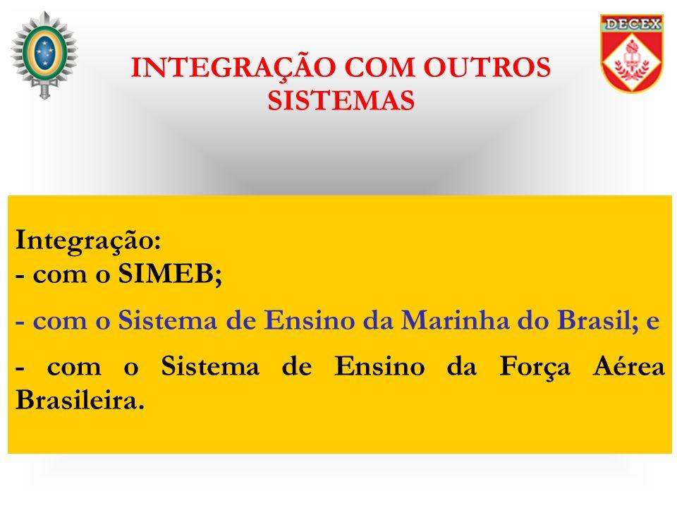 Integração: - com o SIMEB; - com o Sistema de Ensino da Marinha do Brasil; e - com o Sistema de Ensino da Força Aérea Brasileira. INTEGRAÇÃO COM OUTRO