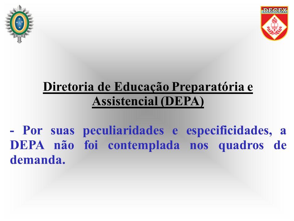 Diretoria de Educação Preparatória e Assistencial (DEPA) - Por suas peculiaridades e especificidades, a DEPA não foi contemplada nos quadros de demand