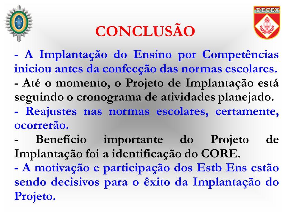 CONCLUSÃO - A Implantação do Ensino por Competências iniciou antes da confecção das normas escolares. - Até o momento, o Projeto de Implantação está s