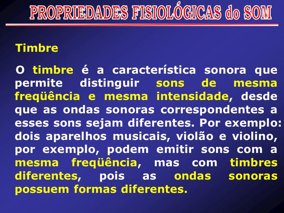Timbre O timbre é a característica sonora que permite distinguir sons de mesma freqüência e mesma intensidade, desde que as ondas sonoras corresponden