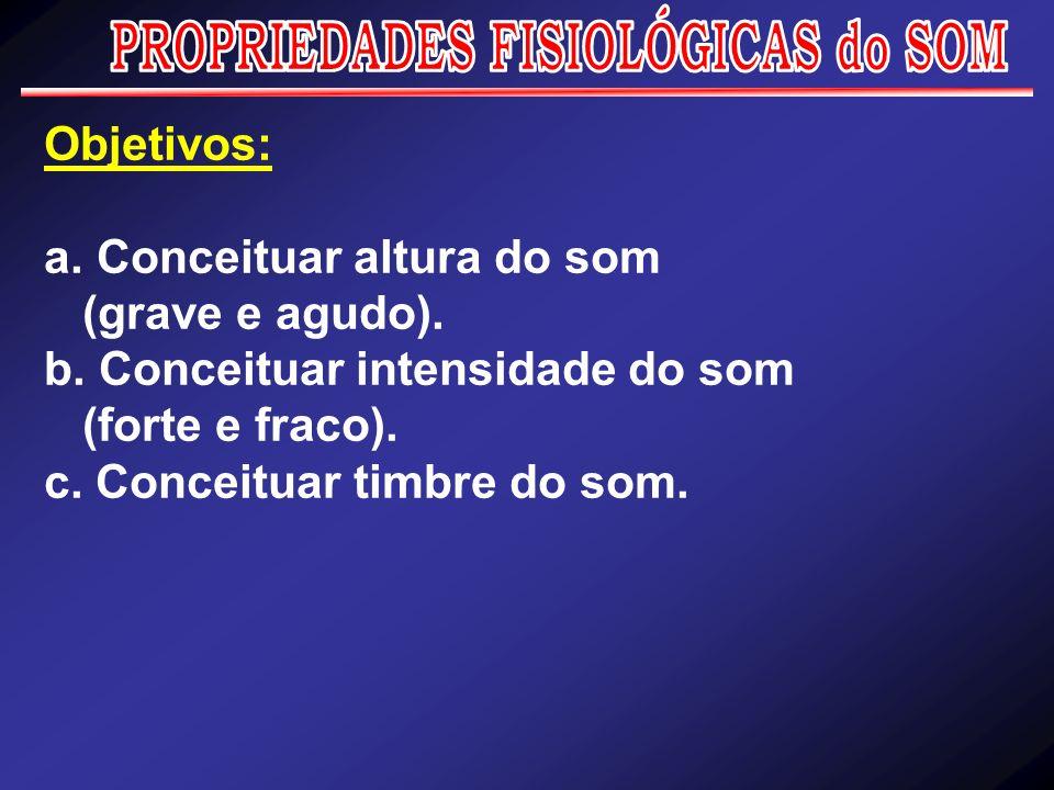 Objetivos: a. Conceituar altura do som (grave e agudo). b. Conceituar intensidade do som (forte e fraco). c. Conceituar timbre do som.