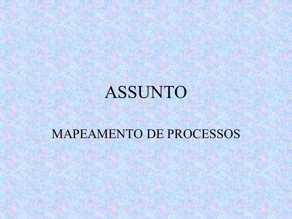 ASSUNTO MAPEAMENTO DE PROCESSOS