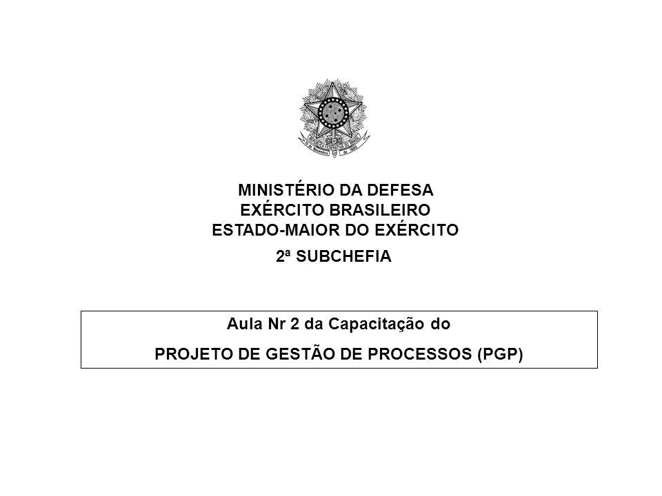 MINISTÉRIO DA DEFESA EXÉRCITO BRASILEIRO ESTADO-MAIOR DO EXÉRCITO 2ª SUBCHEFIA Aula Nr 2 da Capacitação do PROJETO DE GESTÃO DE PROCESSOS (PGP)