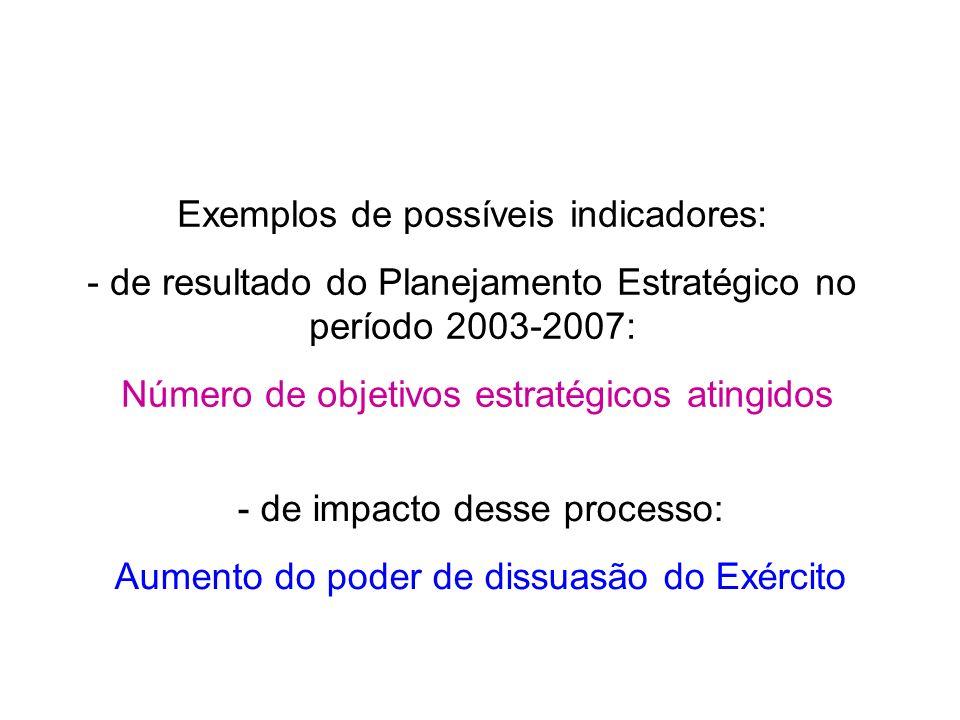 Exemplos de possíveis indicadores: - de resultado do Planejamento Estratégico no período 2003-2007: Número de objetivos estratégicos atingidos - de im