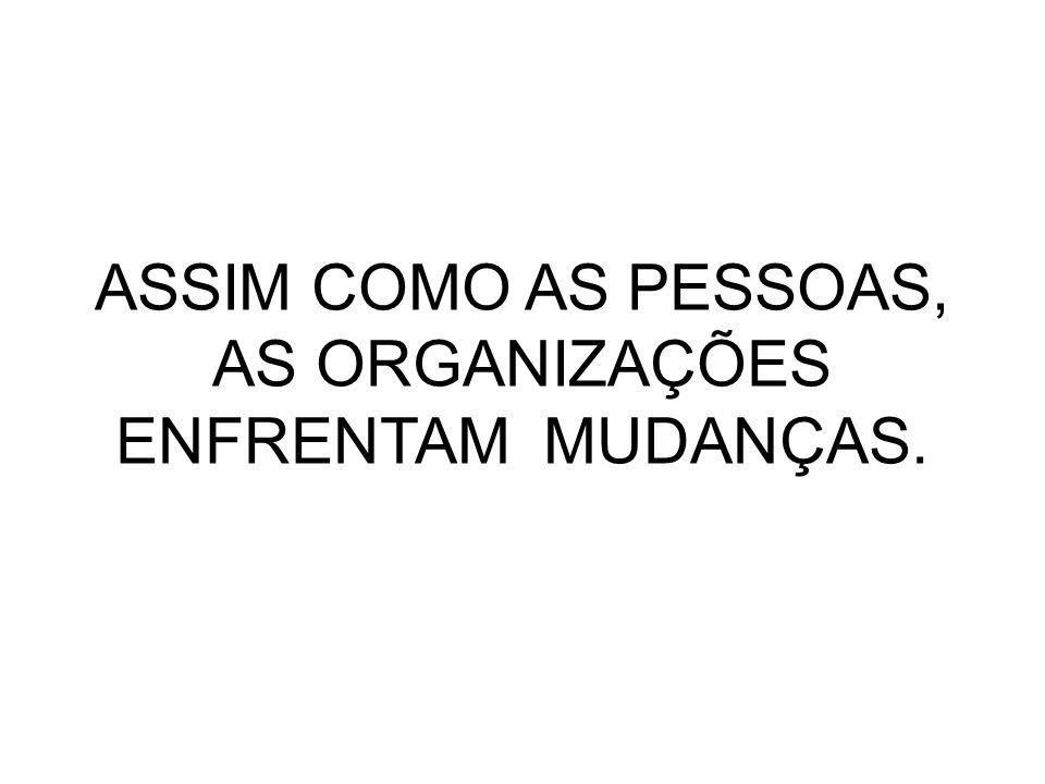 ASSIM COMO AS PESSOAS, AS ORGANIZAÇÕES ENFRENTAM MUDANÇAS.