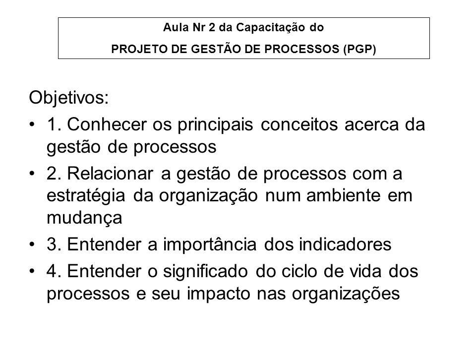 Objetivos: 1. Conhecer os principais conceitos acerca da gestão de processos 2. Relacionar a gestão de processos com a estratégia da organização num a