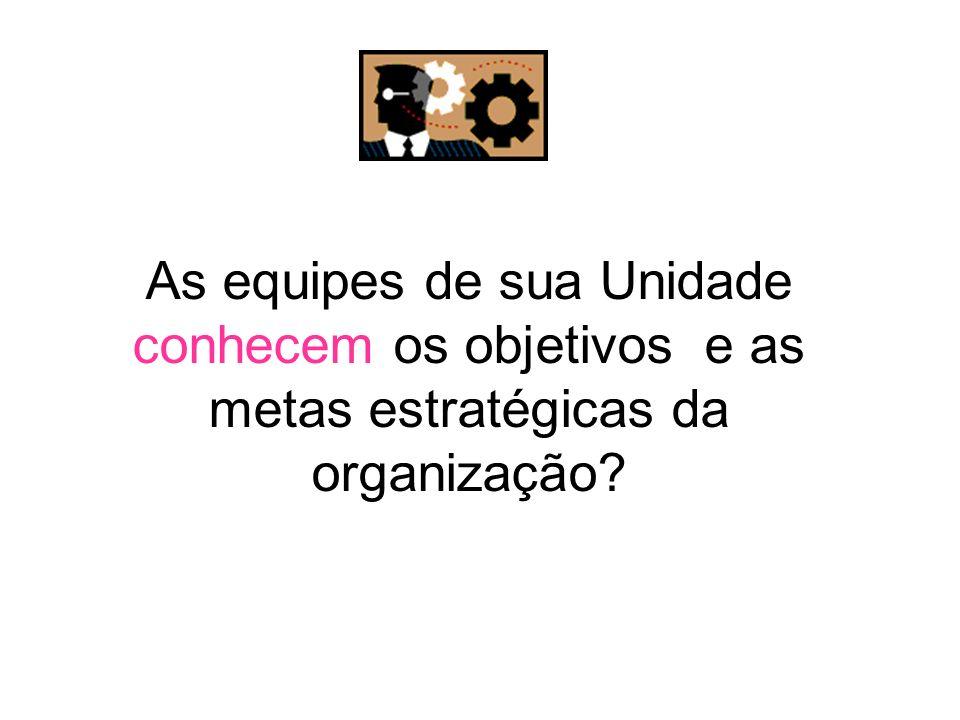 As equipes de sua Unidade conhecem os objetivos e as metas estratégicas da organização?