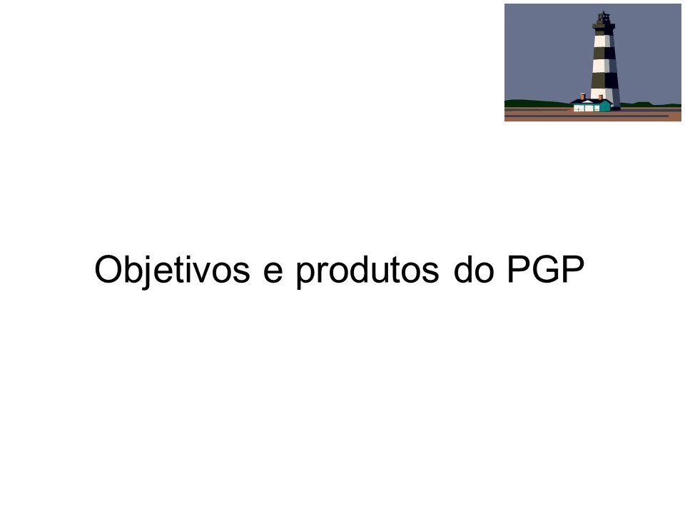 Objetivos e produtos do PGP