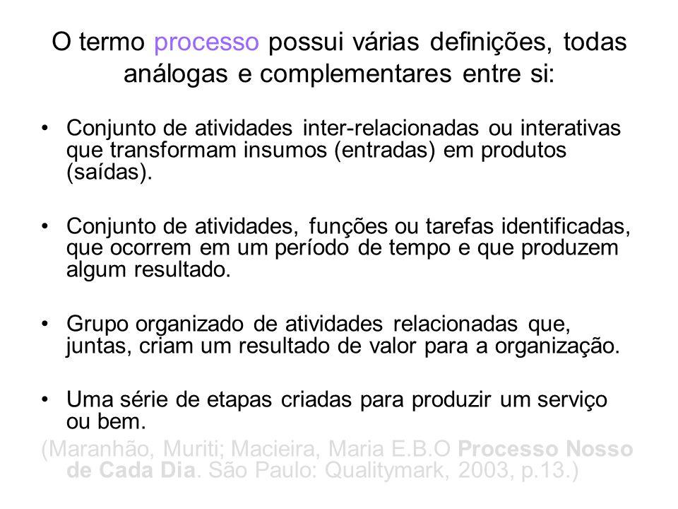 Conjunto de atividades inter-relacionadas ou interativas que transformam insumos (entradas) em produtos (saídas). Conjunto de atividades, funções ou t