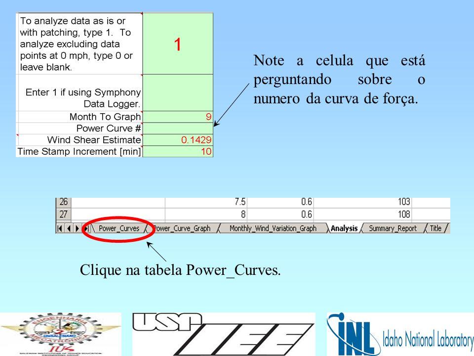 Todas as curvas de potencia foram ordenadas alfabeticamente, e cada um possui um numero de referencia (mostrado a esquerda).