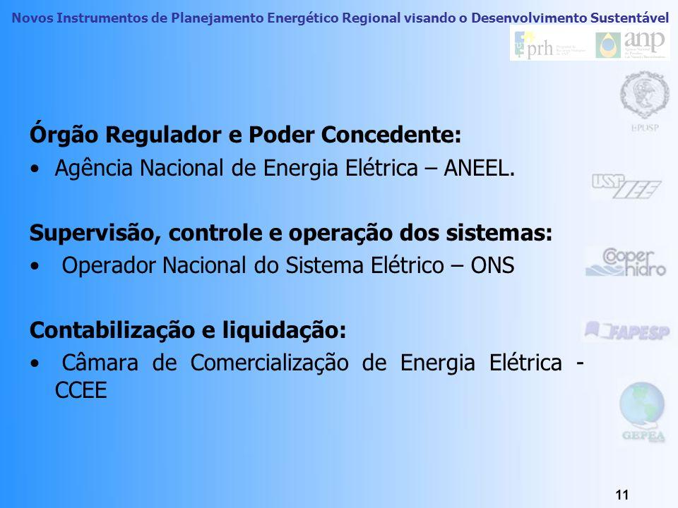 Novos Instrumentos de Planejamento Energético Regional visando o Desenvolvimento Sustentável 10 Orgãos Reguladores Pap é is Institucionais – agentes d