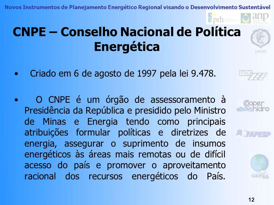 Novos Instrumentos de Planejamento Energético Regional visando o Desenvolvimento Sustentável 11 Órgão Regulador e Poder Concedente: Agência Nacional d