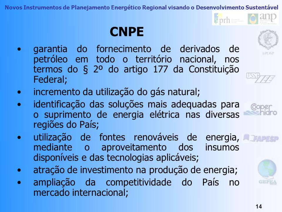 Novos Instrumentos de Planejamento Energético Regional visando o Desenvolvimento Sustentável 13 CNPE Entre seus principais princípios, estão os abaixo