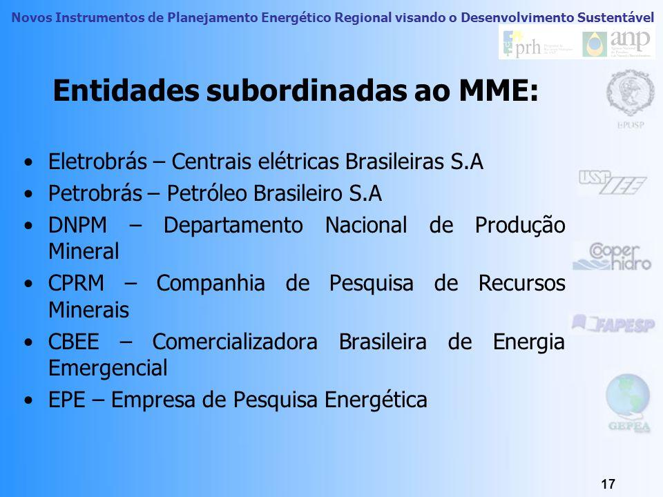 Novos Instrumentos de Planejamento Energético Regional visando o Desenvolvimento Sustentável 16 MME A lei nº10.683/2003, art. 27, XVI, define os assun
