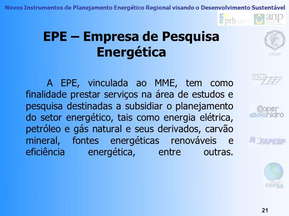 Novos Instrumentos de Planejamento Energético Regional visando o Desenvolvimento Sustentável 20 CMSE O principal objetivo do Comitê é evitar o desabas