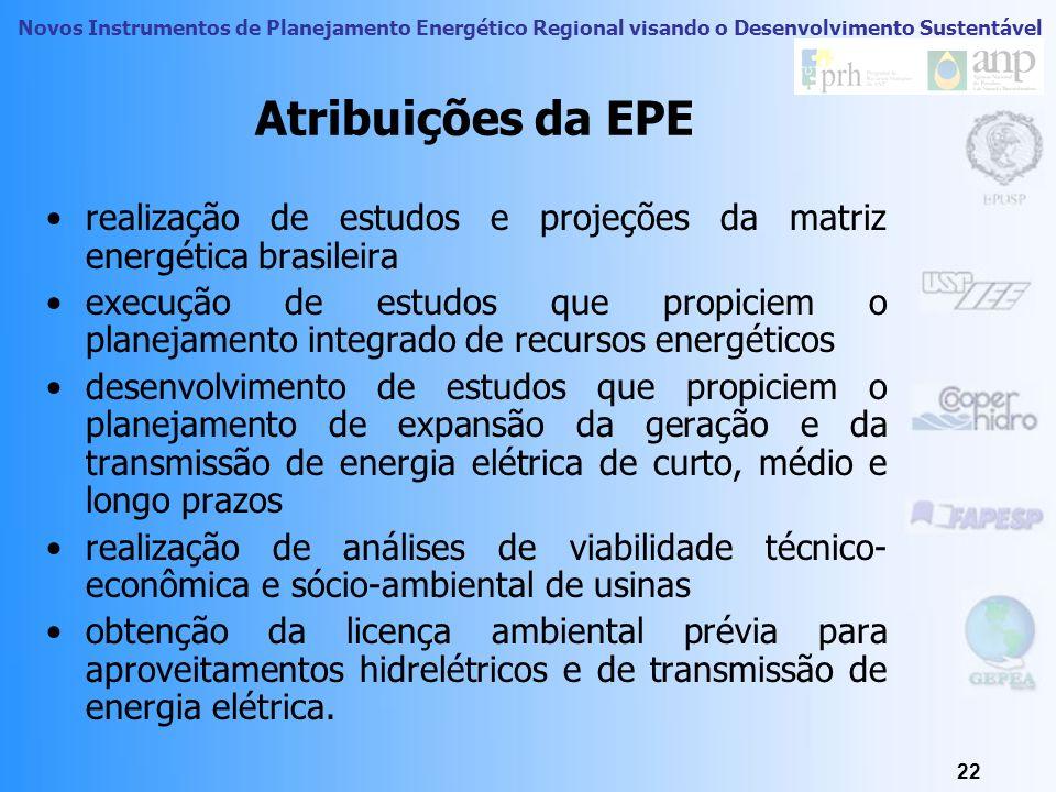 Novos Instrumentos de Planejamento Energético Regional visando o Desenvolvimento Sustentável 21 EPE – Empresa de Pesquisa Energética A EPE, vinculada