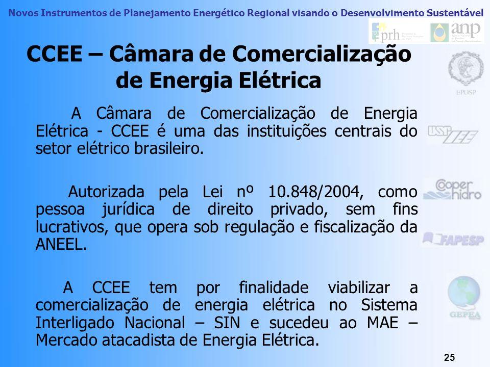 Novos Instrumentos de Planejamento Energético Regional visando o Desenvolvimento Sustentável 24 Eletrobrás Empresas controladas pela Eletrobrás: Empre