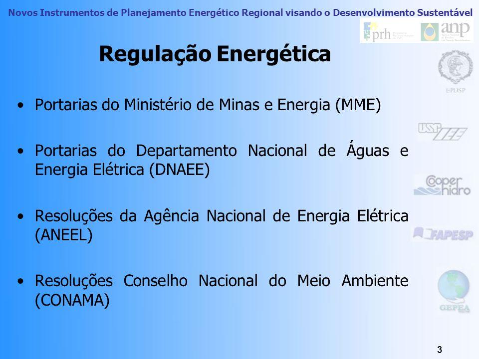 Novos Instrumentos de Planejamento Energético Regional visando o Desenvolvimento Sustentável 3 Regulação Energética Portarias do Ministério de Minas e Energia (MME) Portarias do Departamento Nacional de Águas e Energia Elétrica (DNAEE) Resoluções da Agência Nacional de Energia Elétrica (ANEEL) Resoluções Conselho Nacional do Meio Ambiente (CONAMA)