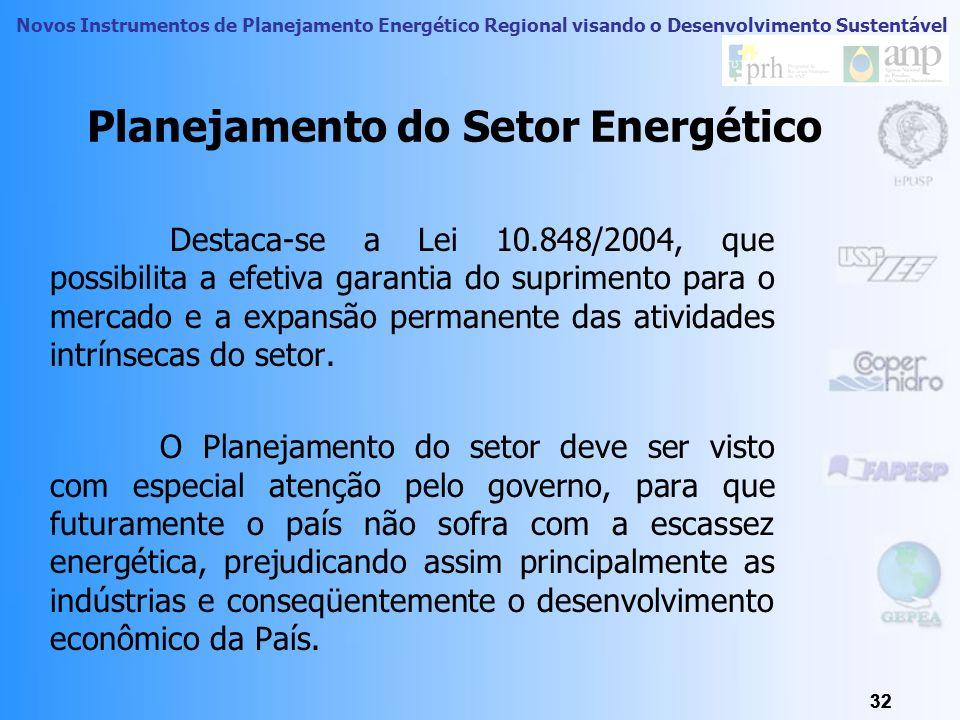 Novos Instrumentos de Planejamento Energético Regional visando o Desenvolvimento Sustentável 31 G á s Natural Visão da Matriz Energ é tica Brasileira