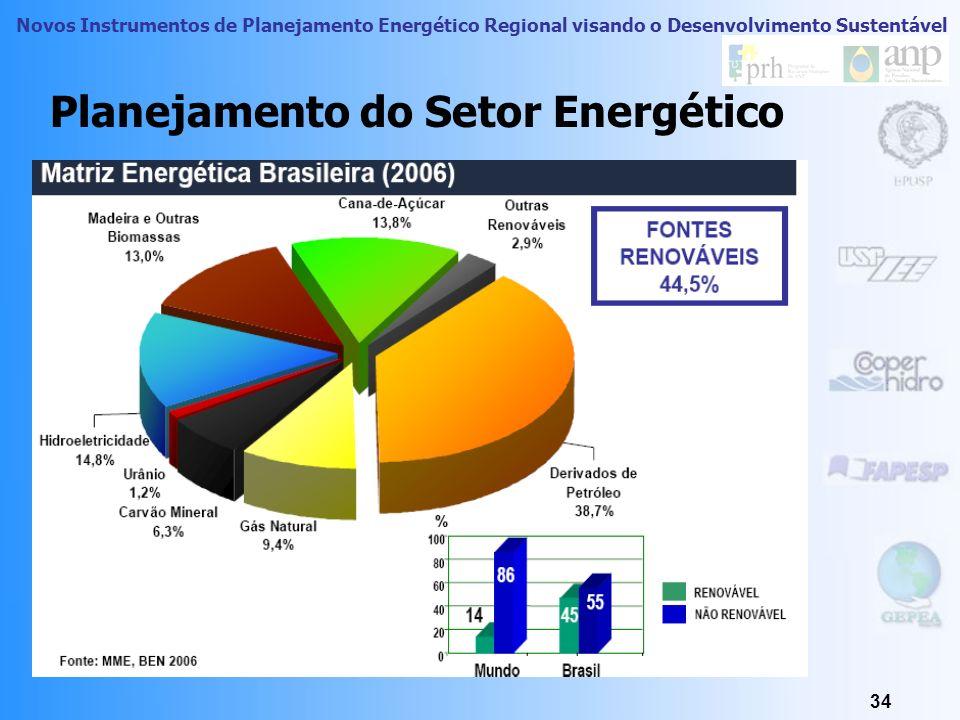 Novos Instrumentos de Planejamento Energético Regional visando o Desenvolvimento Sustentável 33 Principais Papéis do Planejamento do setor energético: