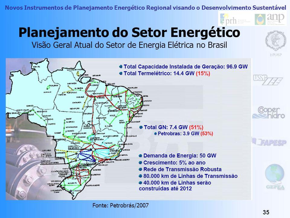 Novos Instrumentos de Planejamento Energético Regional visando o Desenvolvimento Sustentável 34 Planejamento do Setor Energético
