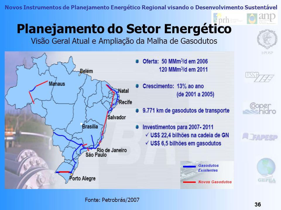 Novos Instrumentos de Planejamento Energético Regional visando o Desenvolvimento Sustentável 35 Planejamento do Setor Energético Visão Geral Atual do