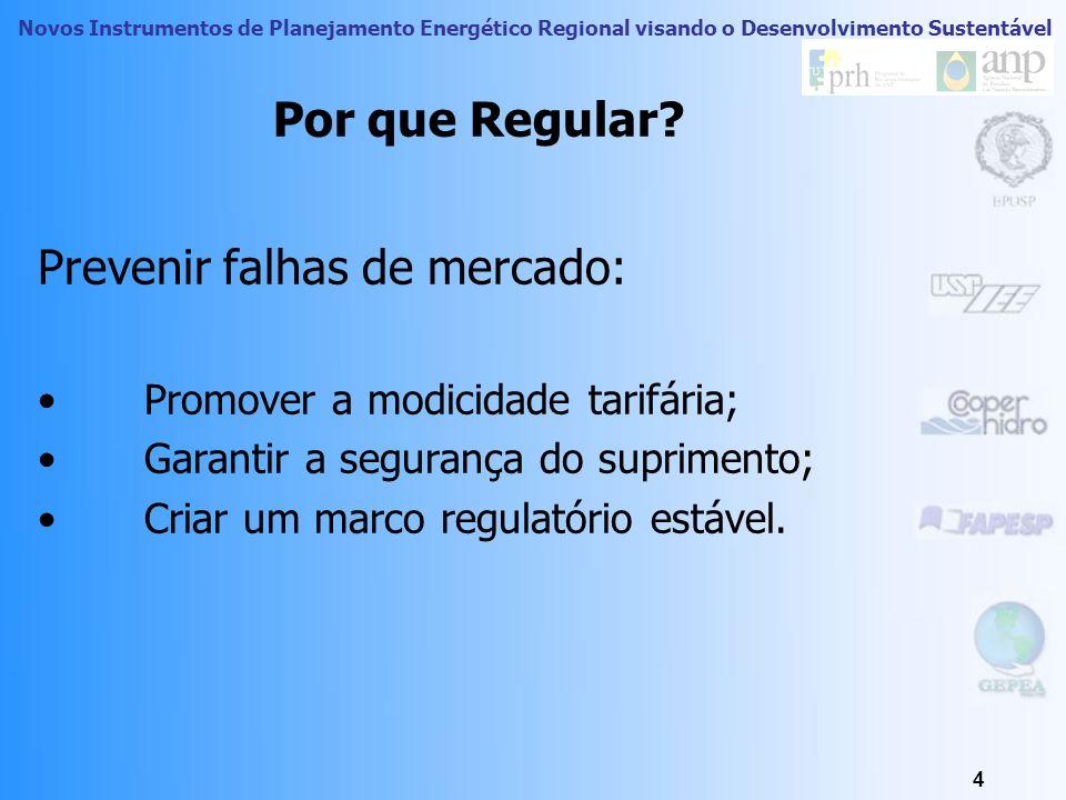 Novos Instrumentos de Planejamento Energético Regional visando o Desenvolvimento Sustentável 3 Regulação Energética Portarias do Ministério de Minas e