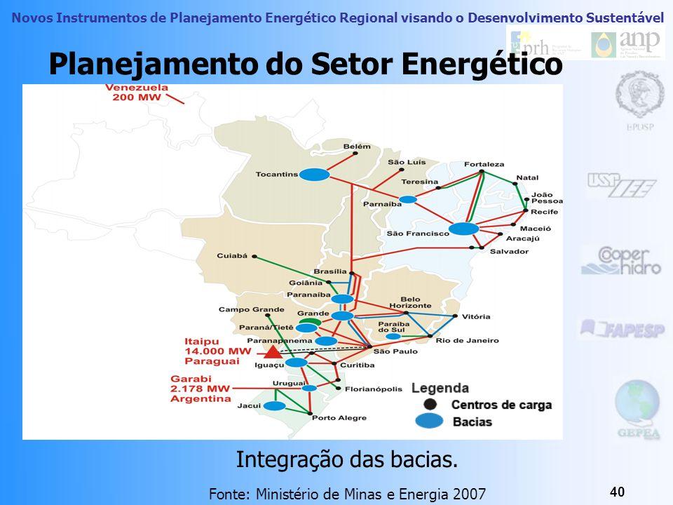 Novos Instrumentos de Planejamento Energético Regional visando o Desenvolvimento Sustentável 39 Planejamento do Setor Energético
