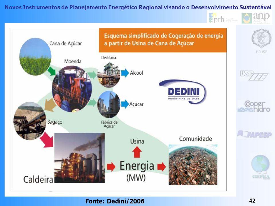 Novos Instrumentos de Planejamento Energético Regional visando o Desenvolvimento Sustentável 41 Planejamento do setor energético: Cogeração de Energia