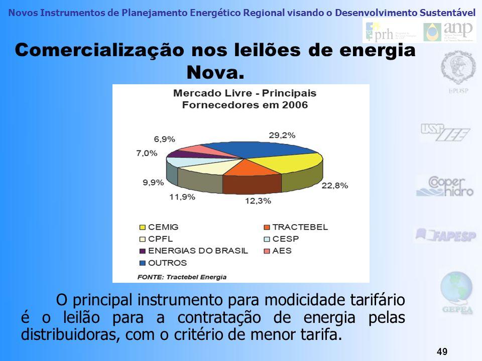 Novos Instrumentos de Planejamento Energético Regional visando o Desenvolvimento Sustentável 48 Comercialização nos leilões de Energia Nova – Agentes