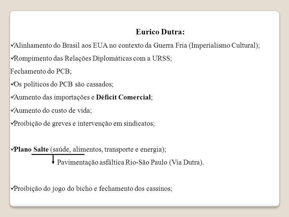 Eurico Dutra: Alinhamento do Brasil aos EUA no contexto da Guerra Fria (Imperialismo Cultural); Rompimento das Relações Diplomáticas com a URSS; Fecha