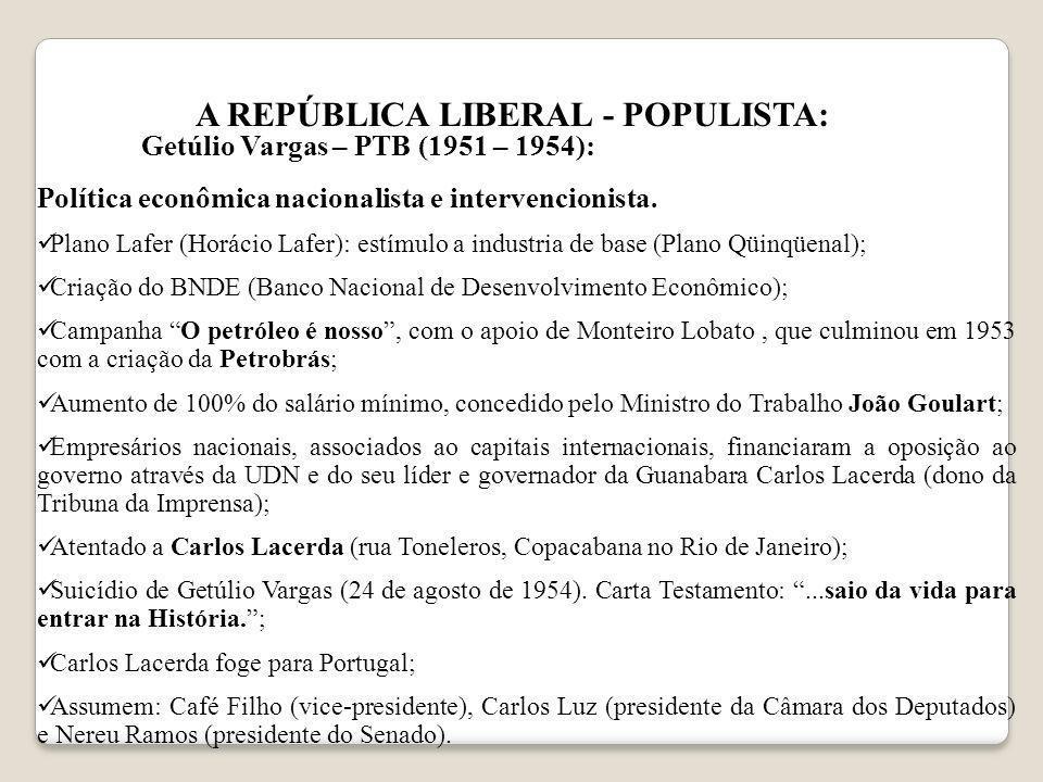 A REPÚBLICA LIBERAL - POPULISTA: Getúlio Vargas – PTB (1951 – 1954): Política econômica nacionalista e intervencionista. Plano Lafer (Horácio Lafer):