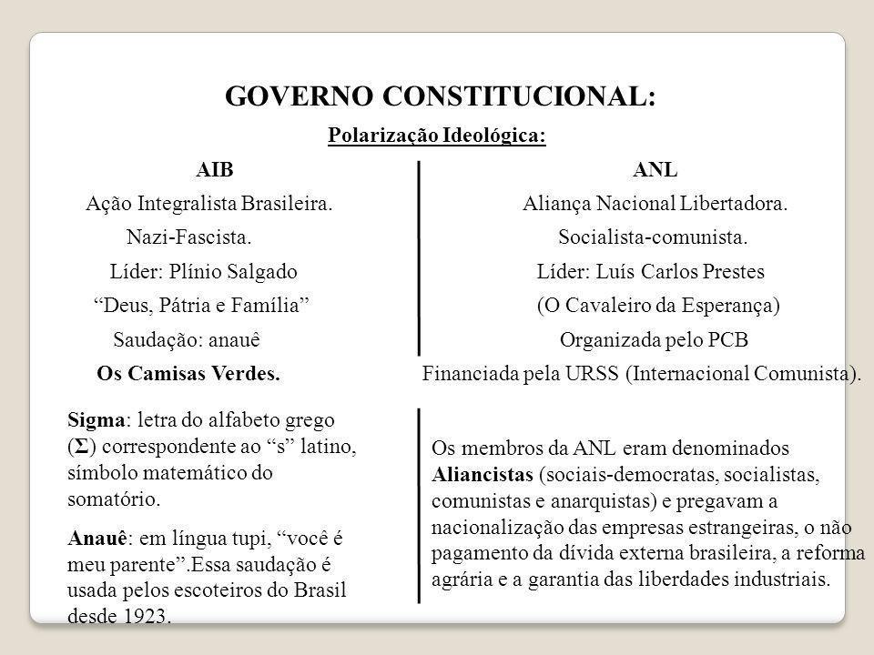 GOVERNO CONSTITUCIONAL: Intentona Comunista (1935): militares ligados a ANL em Natal, Recife e no Rio de Janeiro, tentam tomar o poder, o movimento é rapidamente derrotado.