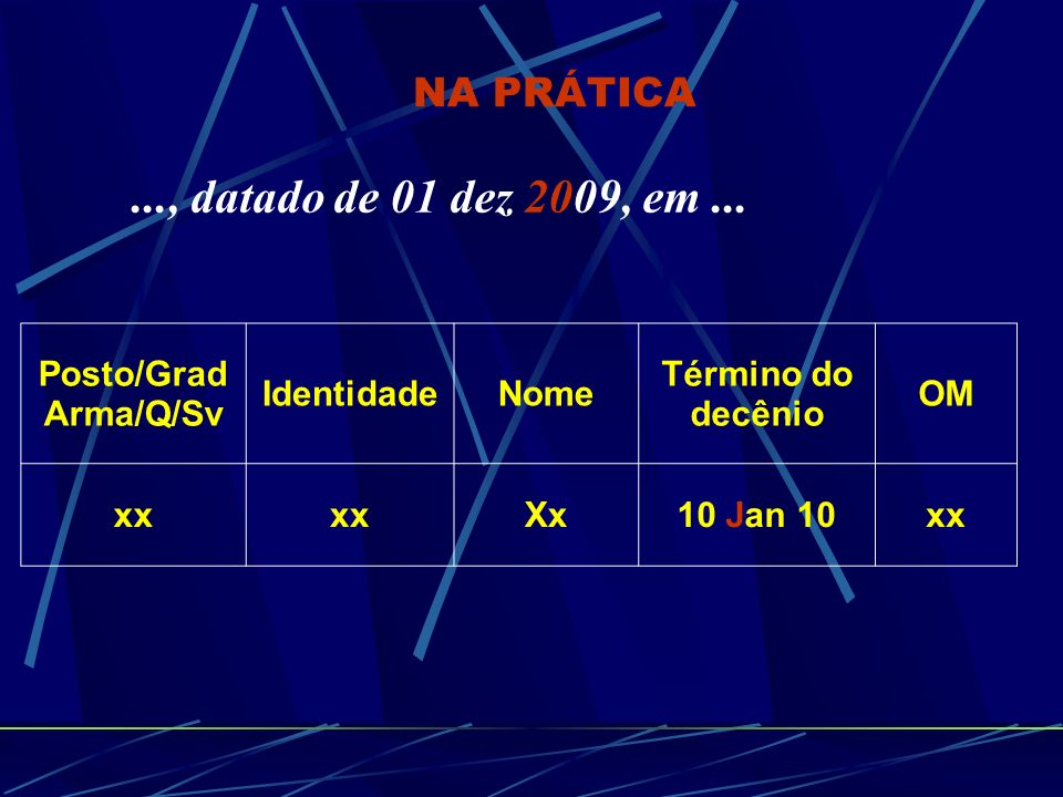 Posto/Grad Arma/Q/Sv IdentidadeNome Término do decênio OM xx Xx10 Jan 10xx..., datado de 01 dez 2009, em... NA PRÁTICA