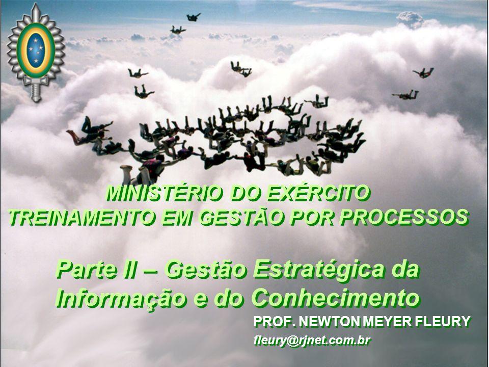 MINISTÉRIO DO EXÉRCITO TREINAMENTO EM GESTÃO POR PROCESSOS Parte II – Gestão Estratégica da Informação e do Conhecimento PROF. NEWTON MEYER FLEURY fle