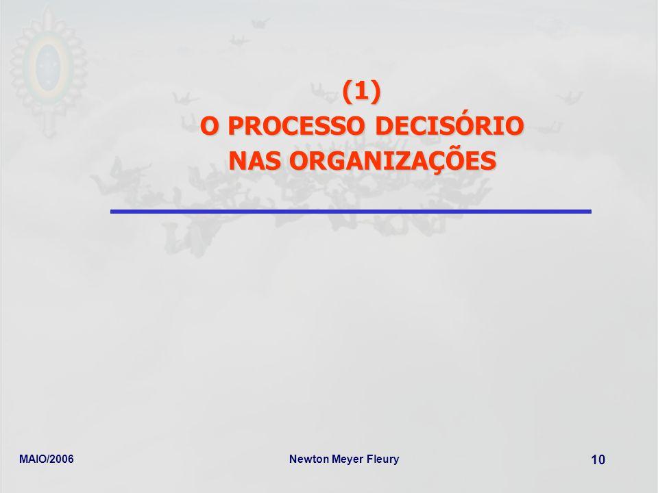 MAIO/2006Newton Meyer Fleury 10 (1) O PROCESSO DECISÓRIO NAS ORGANIZAÇÕES
