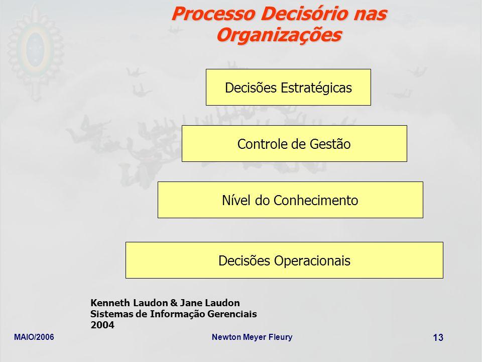 MAIO/2006Newton Meyer Fleury 13 Processo Decisório nas Organizações Kenneth Laudon & Jane Laudon Sistemas de Informação Gerenciais 2004 Decisões Estra