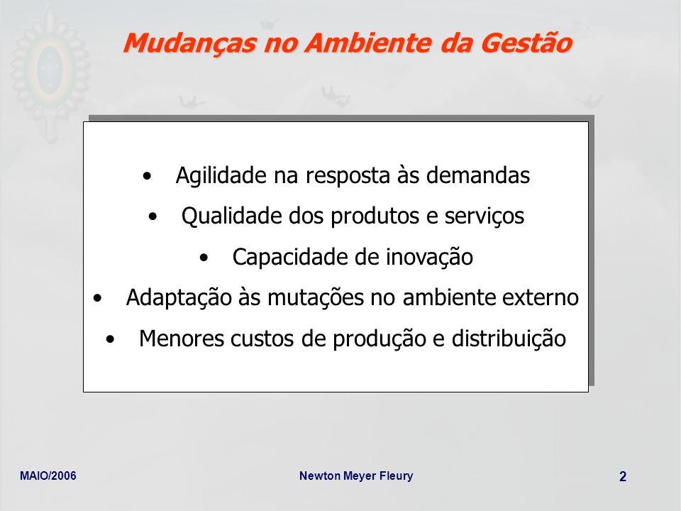 MAIO/2006Newton Meyer Fleury 2 Mudanças no Ambiente da Gestão Agilidade na resposta às demandas Qualidade dos produtos e serviços Capacidade de inovaç