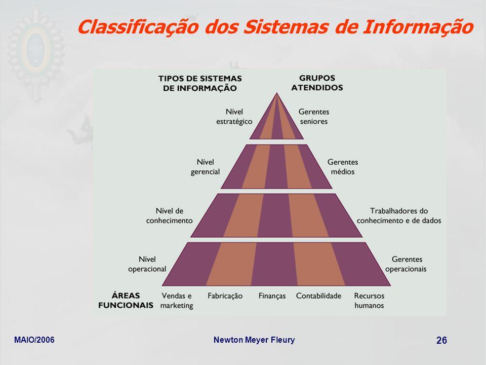 MAIO/2006Newton Meyer Fleury 26 Classificação dos Sistemas de Informação