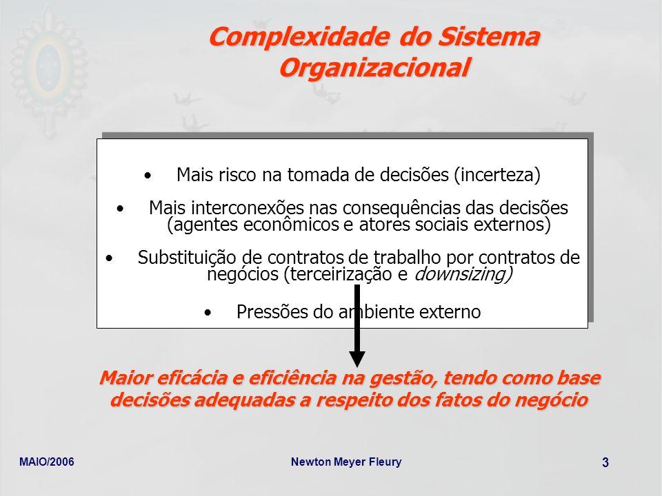 MAIO/2006Newton Meyer Fleury 3 Complexidade do Sistema Organizacional Mais risco na tomada de decisões (incerteza) Mais interconexões nas consequência