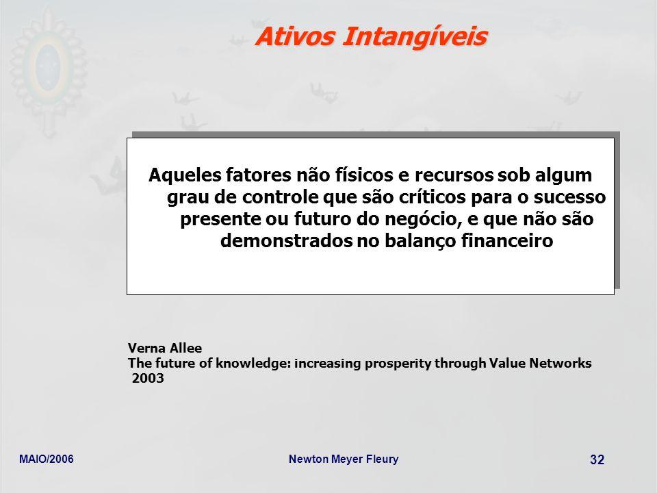 MAIO/2006Newton Meyer Fleury 32 Ativos Intangíveis Aqueles fatores não físicos e recursos sob algum grau de controle que são críticos para o sucesso p