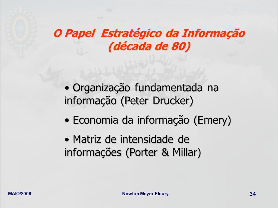 MAIO/2006Newton Meyer Fleury 34 O Papel Estratégico da Informação (década de 80) Organização fundamentada na informação (Peter Drucker) Organização fu