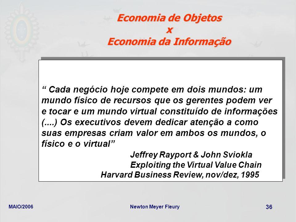 MAIO/2006Newton Meyer Fleury 36 Cada negócio hoje compete em dois mundos: um mundo físico de recursos que os gerentes podem ver e tocar e um mundo vir