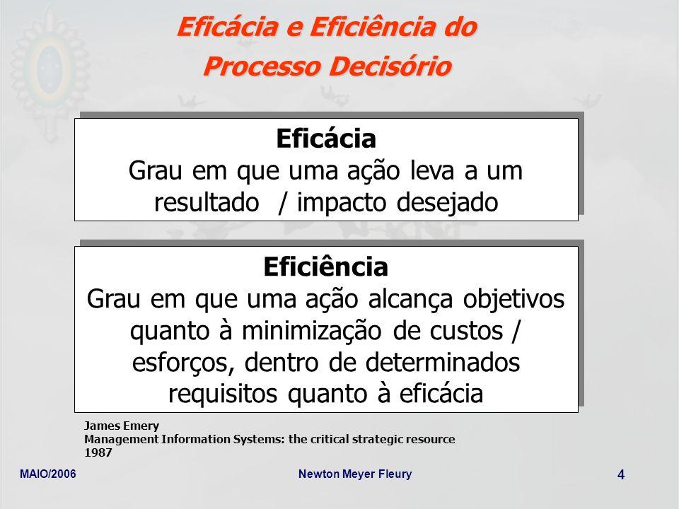 MAIO/2006Newton Meyer Fleury 4 Eficácia e Eficiência do Processo Decisório Eficácia Grau em que uma ação leva a um resultado / impacto desejado Eficác