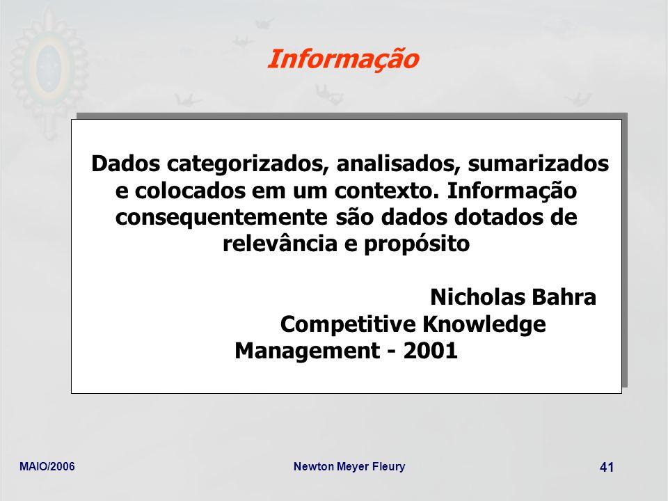 MAIO/2006Newton Meyer Fleury 41 Informação Dados categorizados, analisados, sumarizados e colocados em um contexto. Informação consequentemente são da