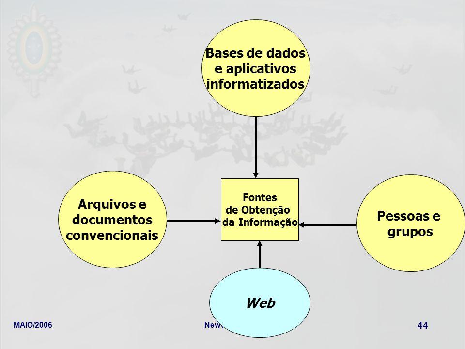 MAIO/2006Newton Meyer Fleury 44 Bases de dados e aplicativos informatizados Pessoas e grupos Arquivos e documentos convencionais Fontes de Obtenção da