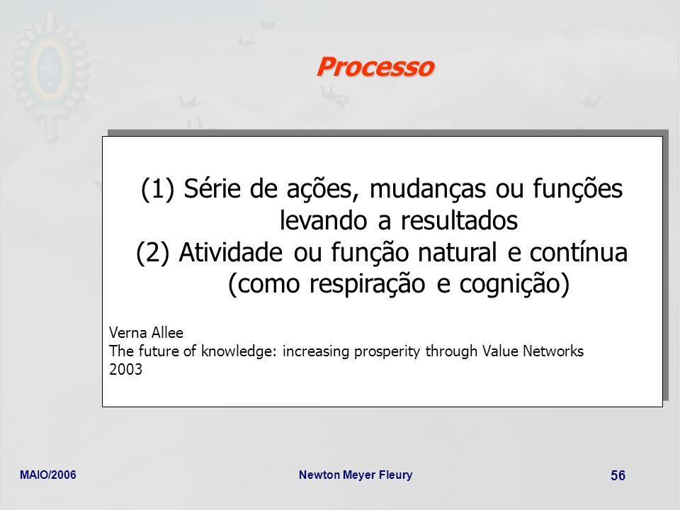 MAIO/2006Newton Meyer Fleury 56 Processo (1) Série de ações, mudanças ou funções levando a resultados (2) Atividade ou função natural e contínua (como