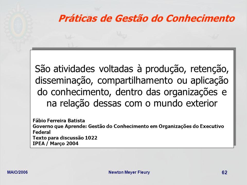 MAIO/2006Newton Meyer Fleury 62 Práticas de Gestão do Conhecimento São atividades voltadas à produção, retenção, disseminação, compartilhamento ou apl