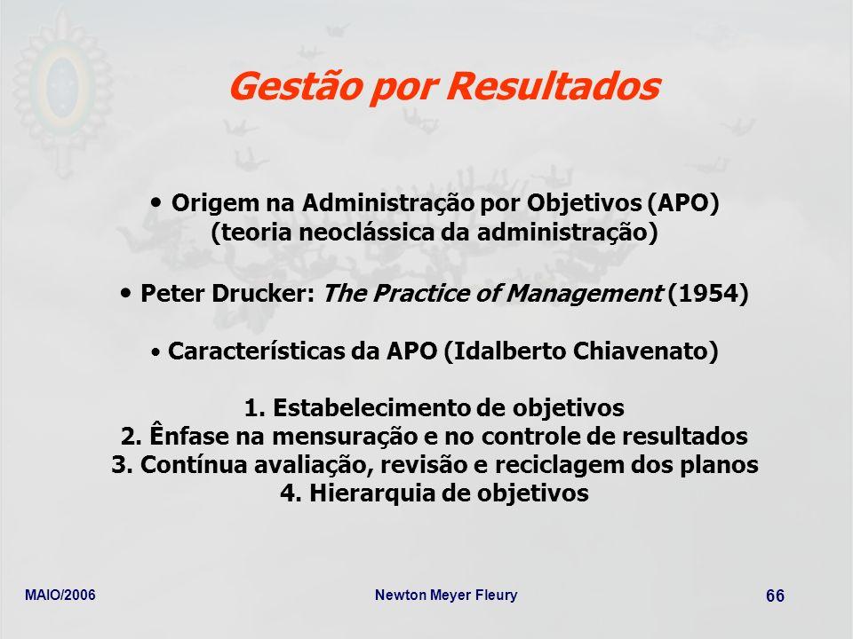 MAIO/2006Newton Meyer Fleury 66 Gestão por Resultados Origem na Administração por Objetivos (APO) (teoria neoclássica da administração) Peter Drucker: